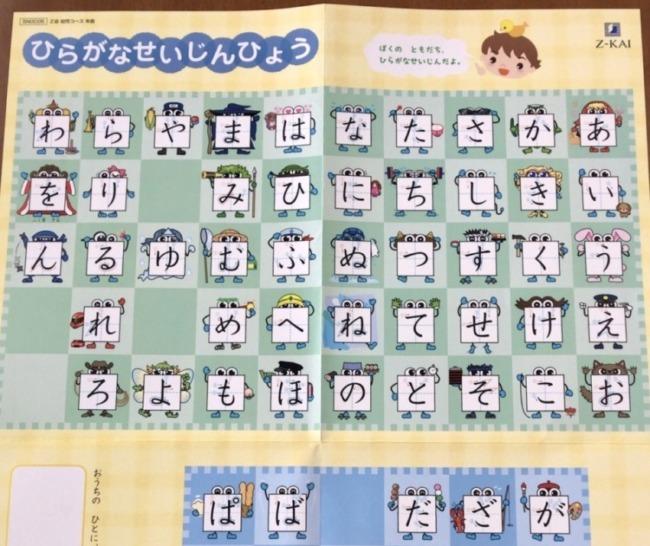 Z会幼児年長4月号のひらがなポスターの効果