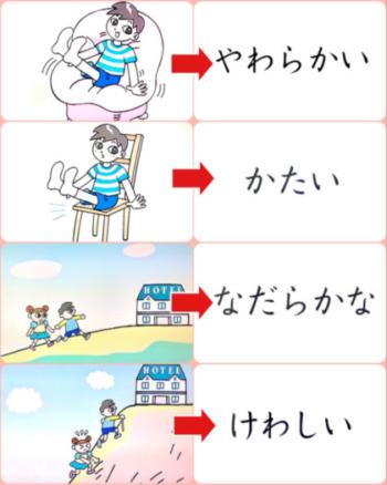 七田式かな絵ちゃんDVDの使い方