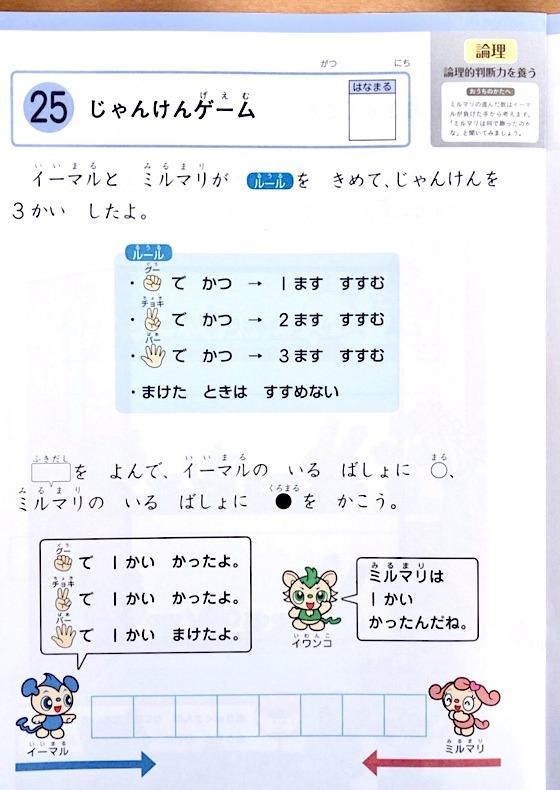 Z会幼児コースの思考力ワークのレベル