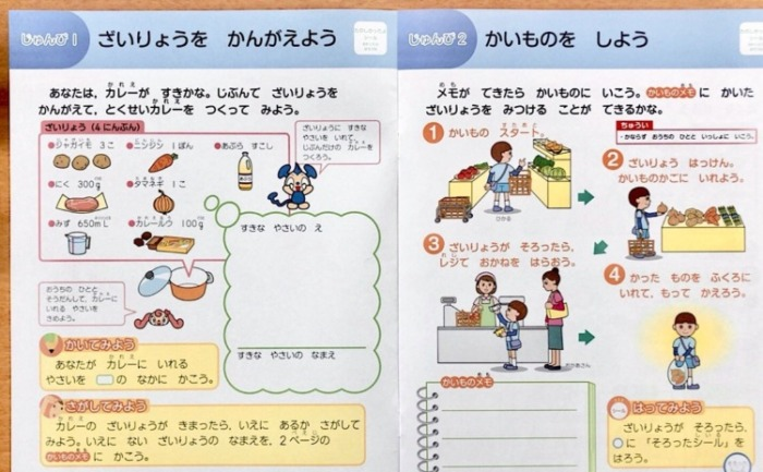 Z会小学生1年生経験社会